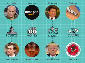 Power Grid: John Kelly, Jared Kushner, Amazon, Walmart and More
