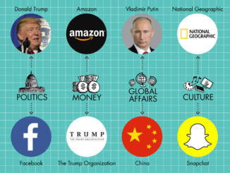 Power Grid: Vladimir Putin, The Trump Organization, Facebook, China and More
